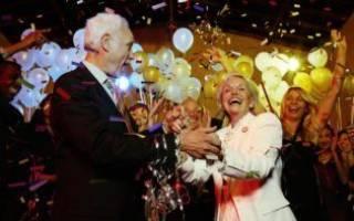 Какая свадьба 53 года — подарки и идеи для поздравления