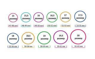 Размеры обручальных колец — таблица, как определить